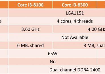 Spesifikasi Prosesor Core i3-8350K & Core i3-8100 Beredar